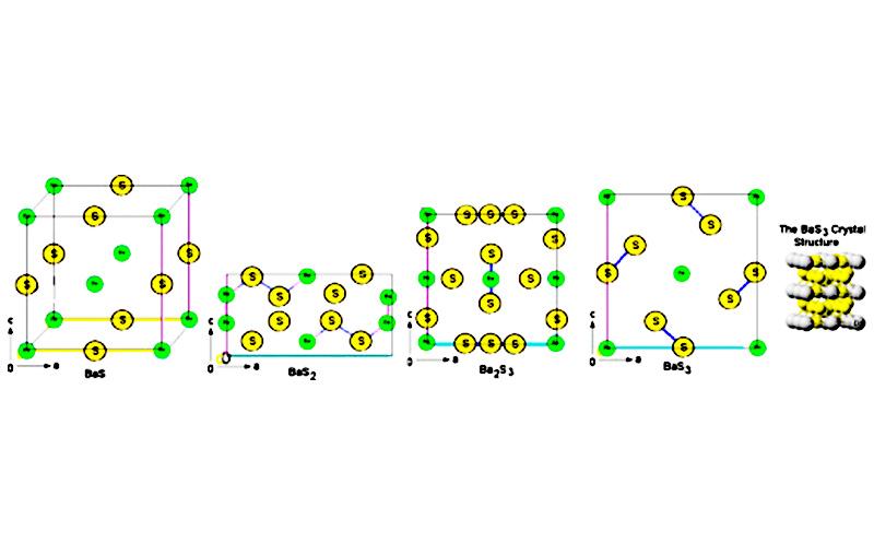 ساختار کریستالی باریم سولفیدها