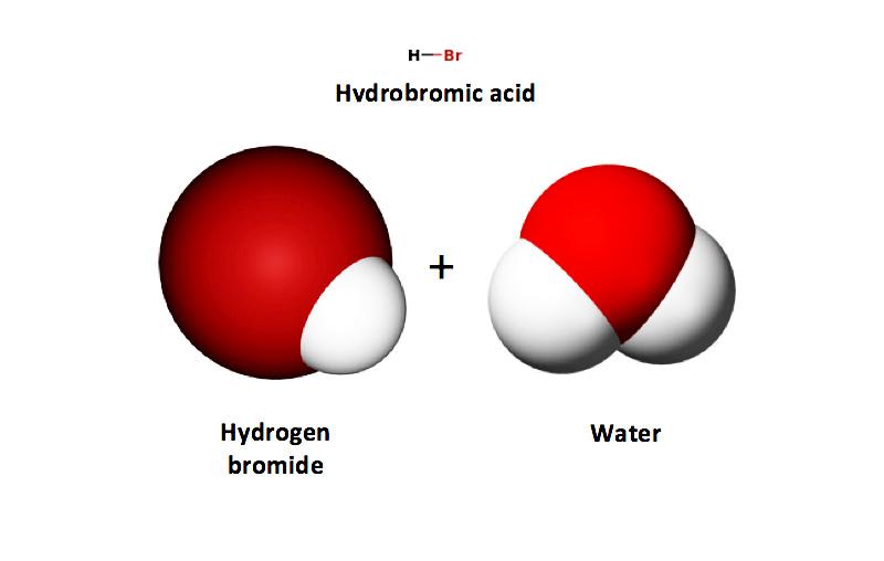 هیدروبرمیک اسید : خواص، فرایند تولید و کاربردهای آن در صنایع