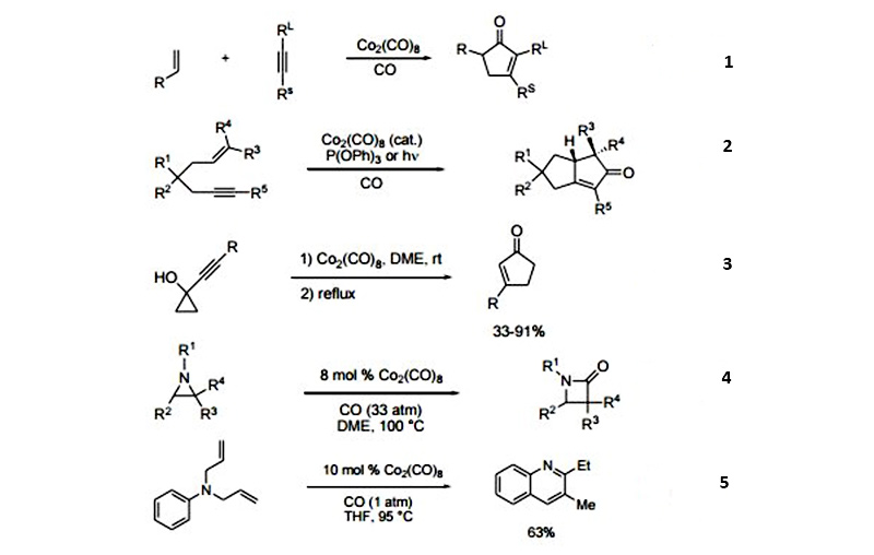 واکنش پذیری کبالت کربونیل
