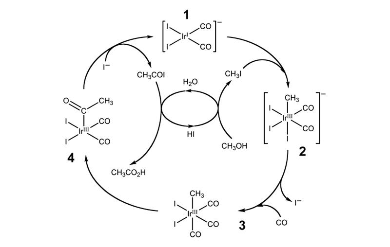 فرایند Cativa یک استفاده نهایی از اسید هیدرویدیک است